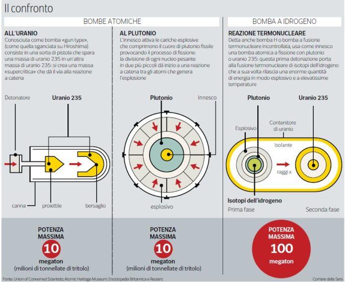 Il Terzo Conto Energia: Impianti Innovativi ed a Concentrazione