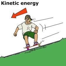 energia-cinetica Teorema dell'energia cinetica Energia Cinetica