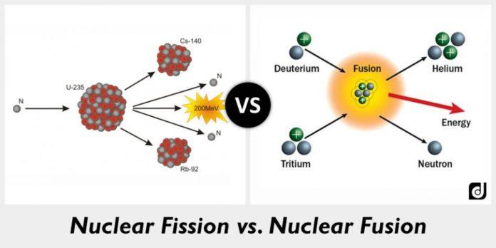 fissione-e-fusione Energia Nucleare: definizione, vantaggi e pericoli Energia Nucleare