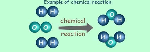 esempio-di-reazione-chimica Energia chimica: cos'è, come funziona, esempi Guide